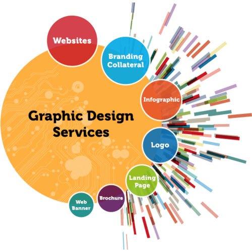 Best Graphic Design Agency in Toronto 2021 - Reetu Graphic Designer