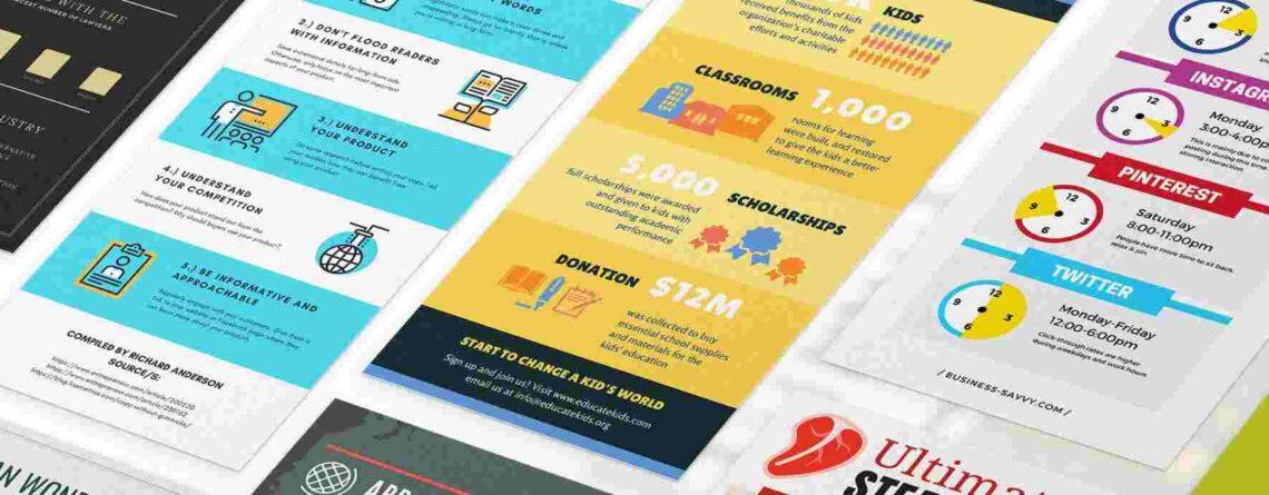 Infographic Design Services Canada
